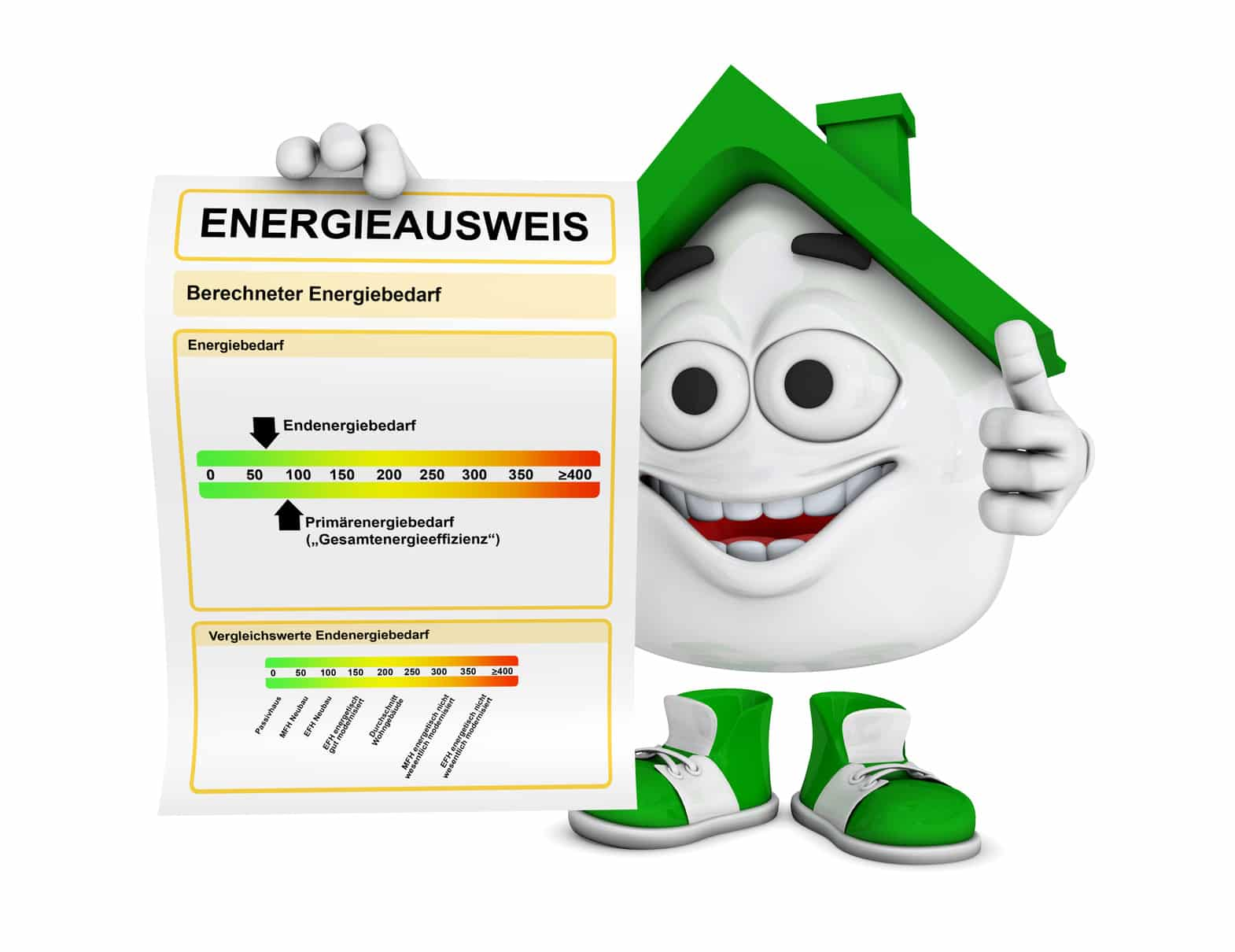 Energieausweis Männchen - Symbolbild